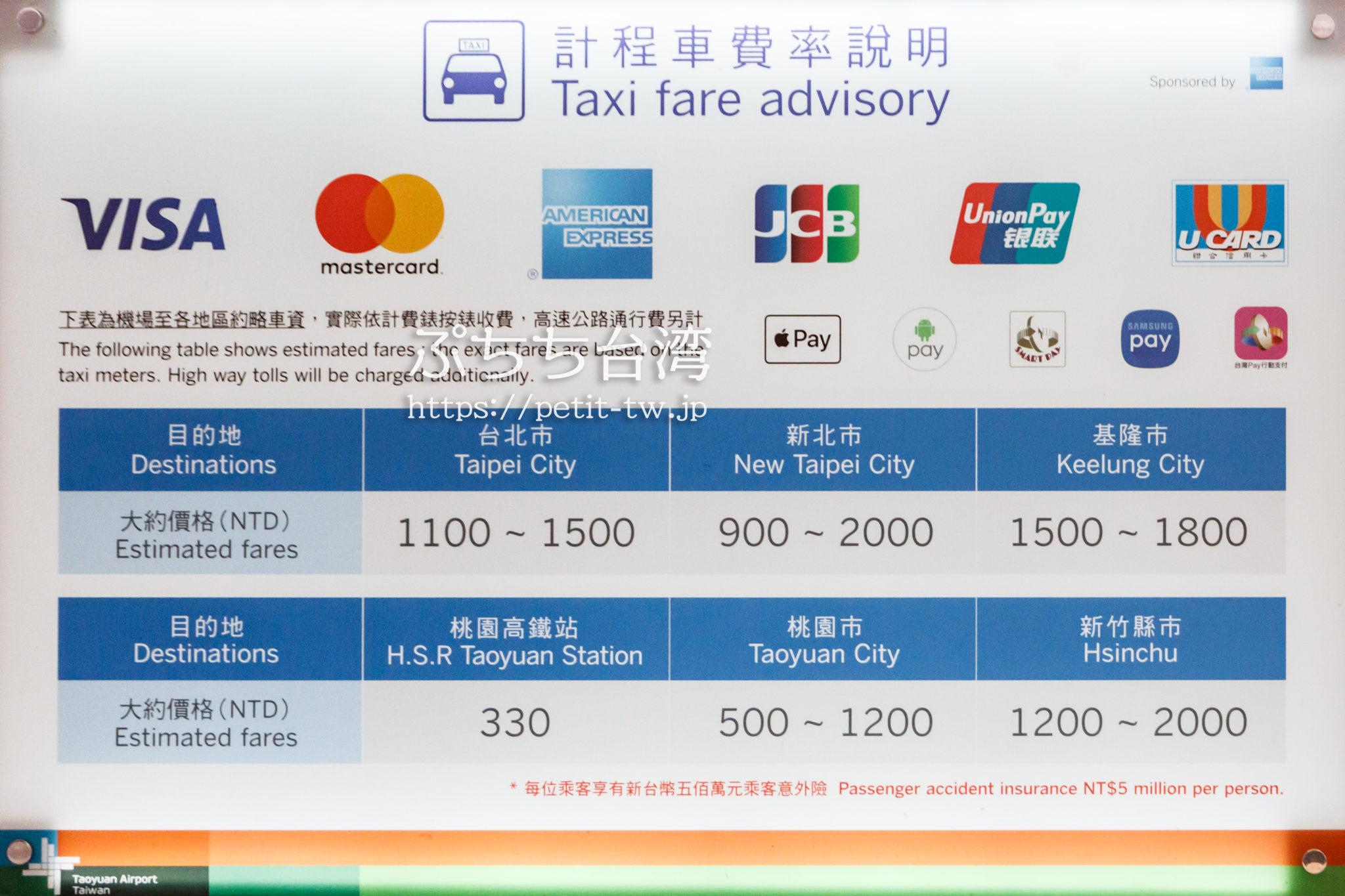 桃園空港から台北市内のタクシー料金表