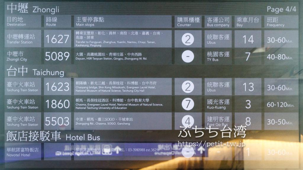 桃園空港バスの路線一覧(中壢・台中・桃園空港ホテル方面)
