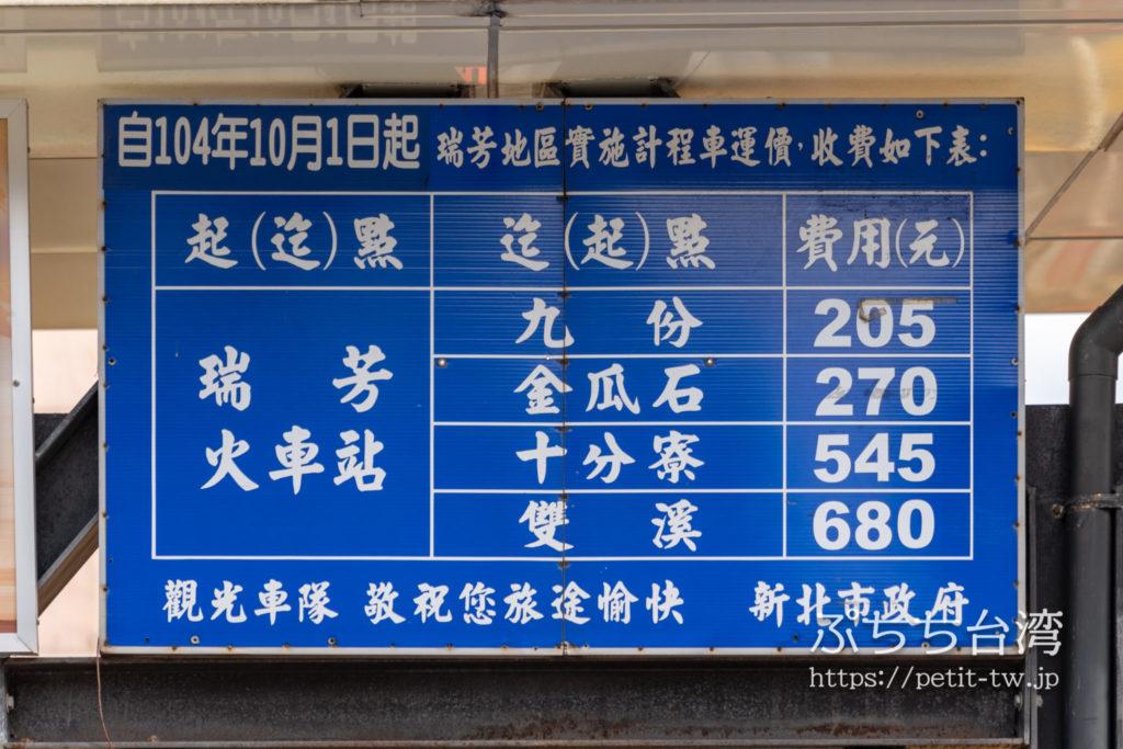 瑞芳駅のタクシー料金目安(九份、金瓜石、十分、雙渓)