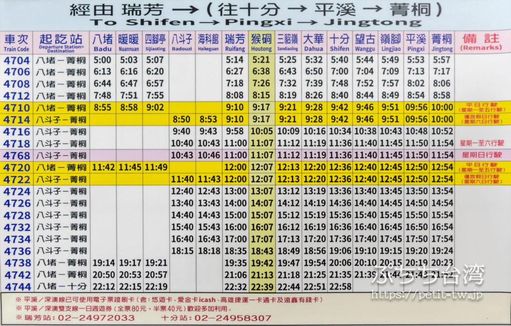 平渓線の時刻表 菁桐方面