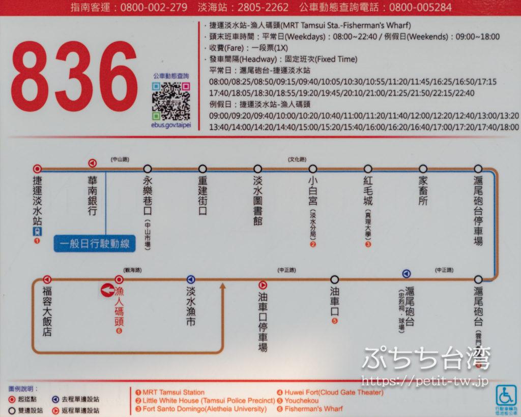 淡水 836番線の路線バス停留所一覧