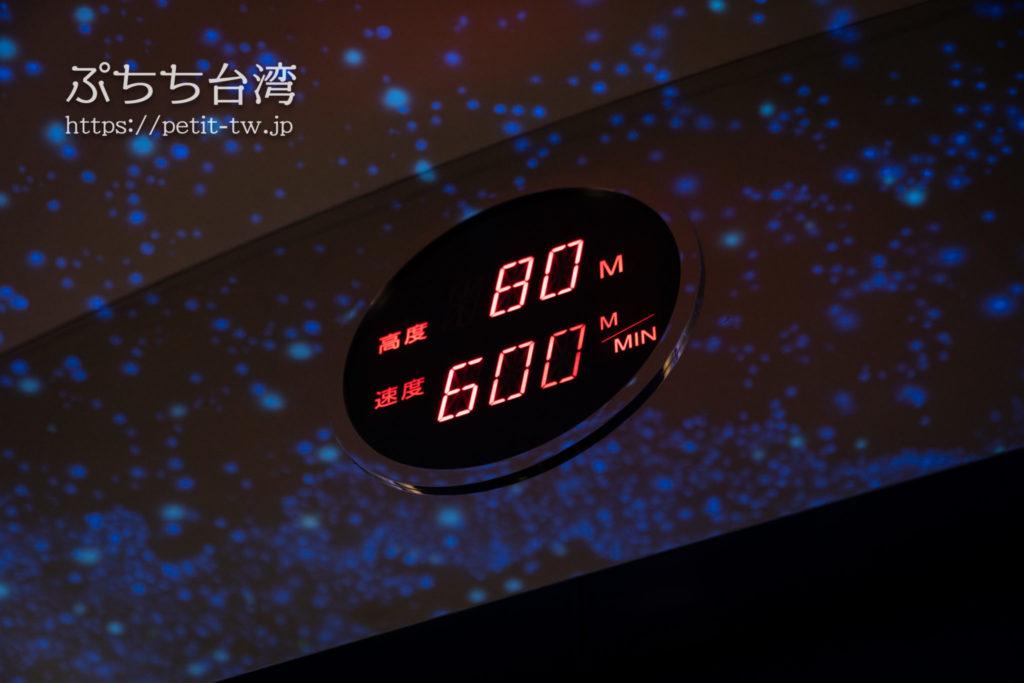 高雄85ビル展望台(高雄85觀景台、Kaohsiung 85 Sky Tower Observatory)のエレベーターのスピードメーター
