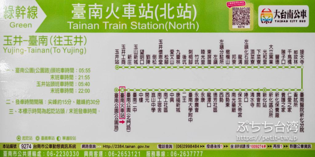 台南路線バス 緑幹線の路線図