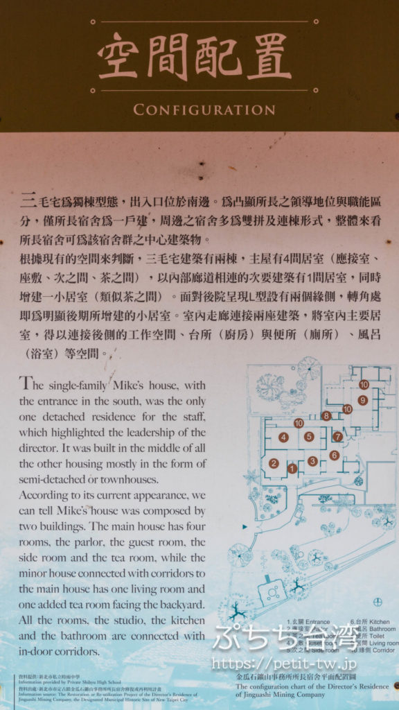 金瓜石 黄金博物館の日本式宿舎跡の見取り図
