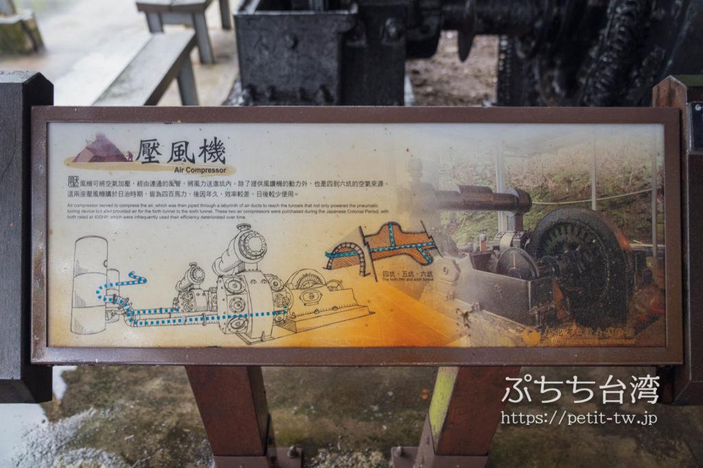 金瓜石 黄金博物館の金鉱トンネル内の説明