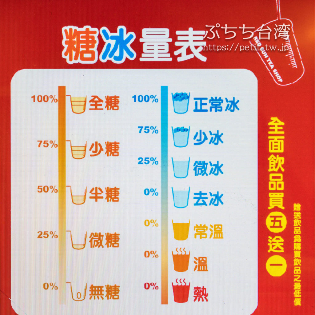 台南のドリンクチェーン、紅太陽の注文方法