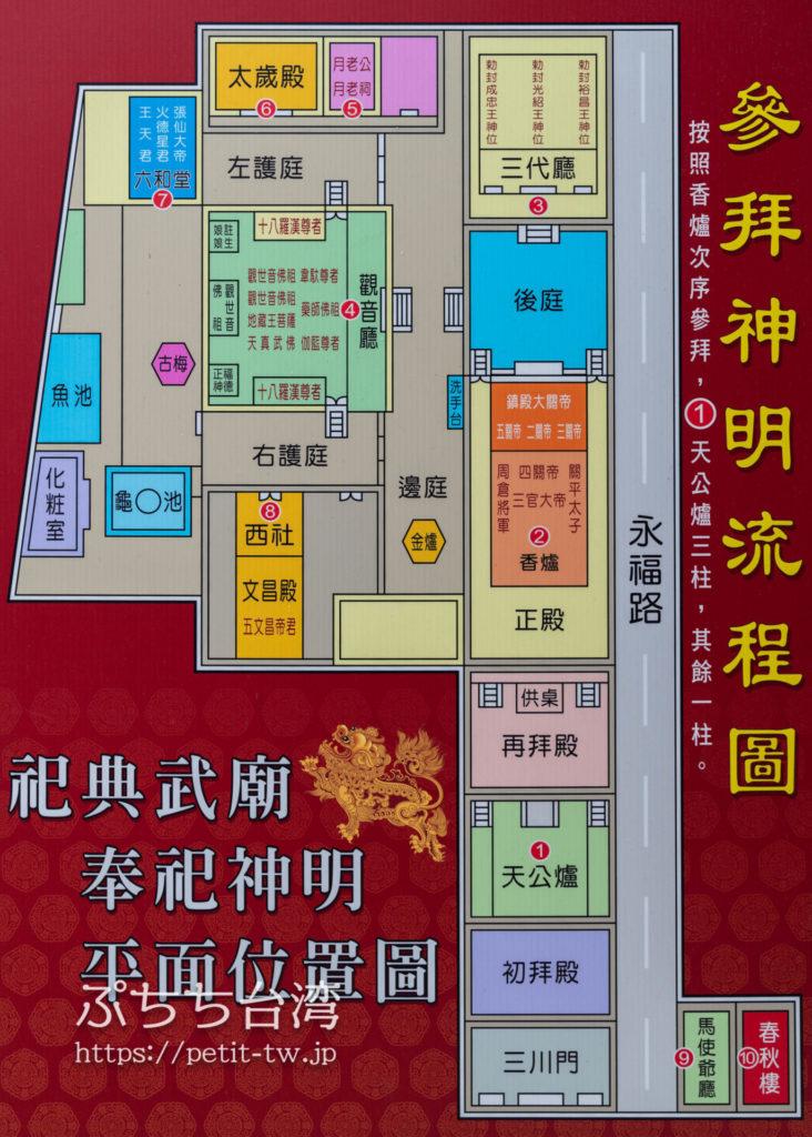 台南の祀典武廟の案内マップ
