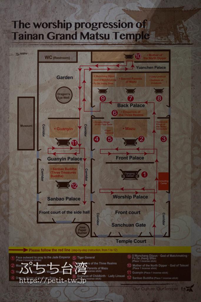 台南の大天后宮の案内図