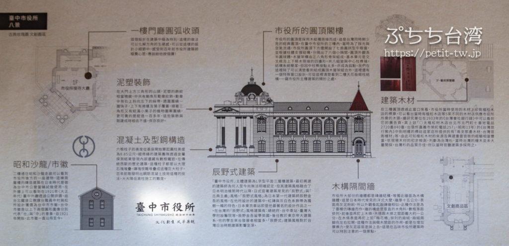 旧台中市役所の建物概要説明