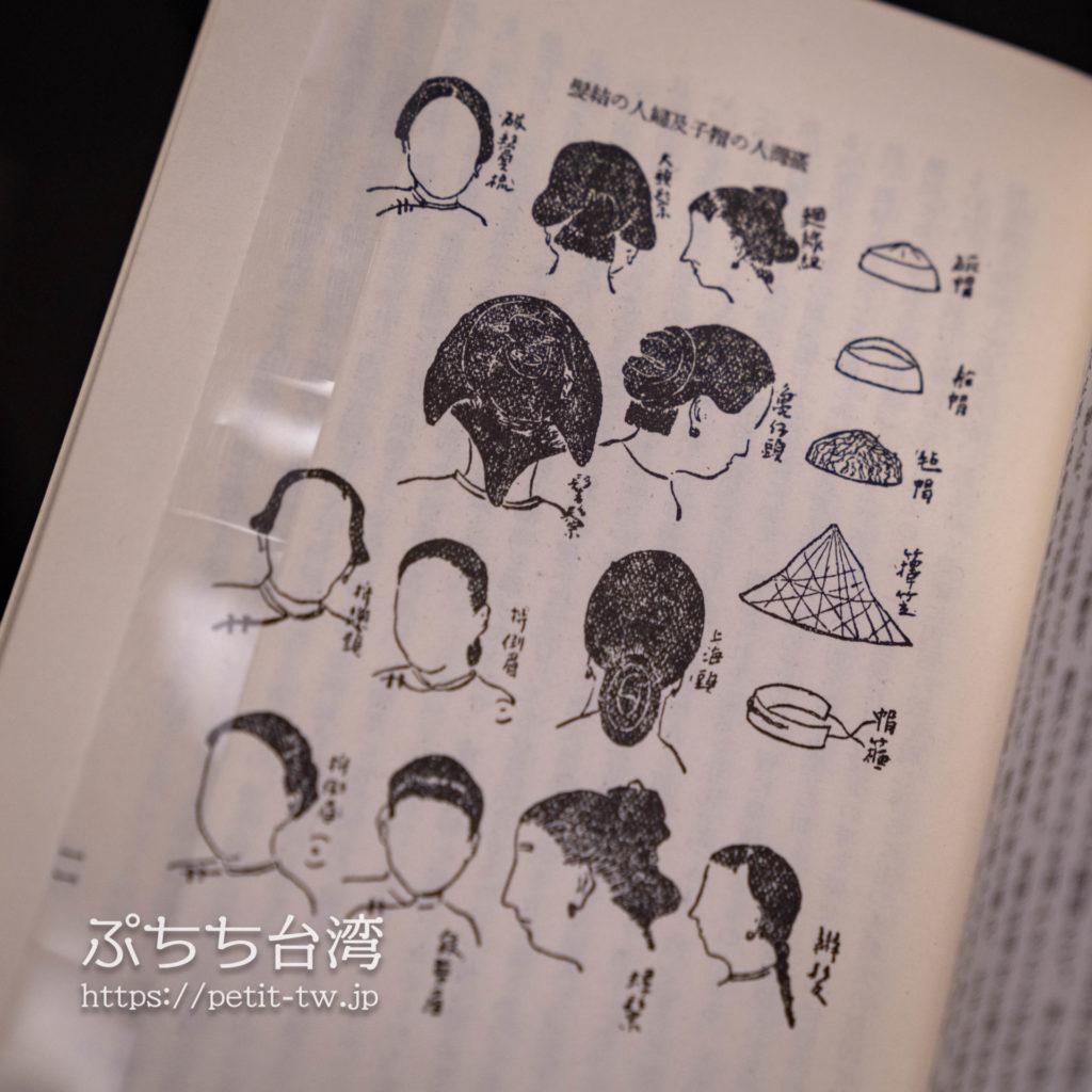 国立台湾文学館、旧台南州庁の展示物