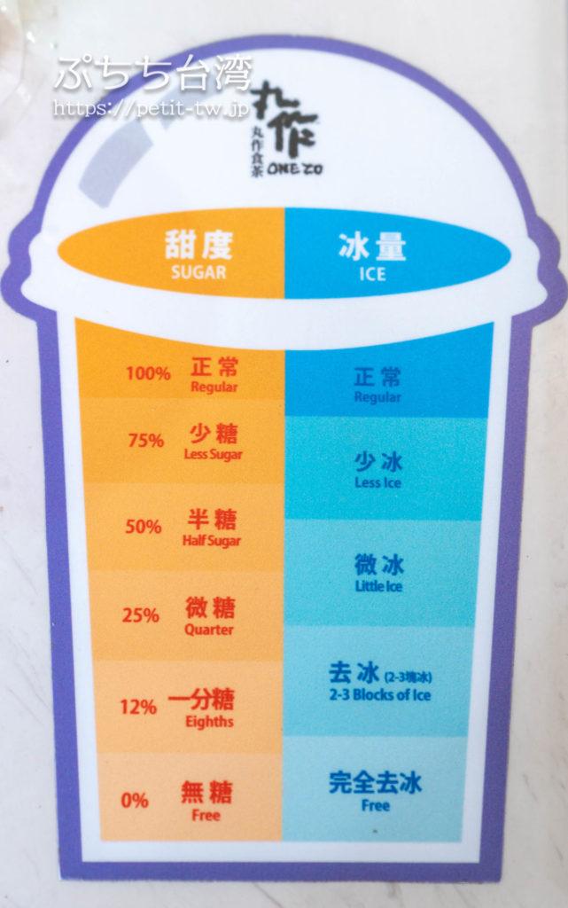 丸作食茶(ワンズオスーチャ、ONE ZO)の甘さと氷の量のカスタマイズ表